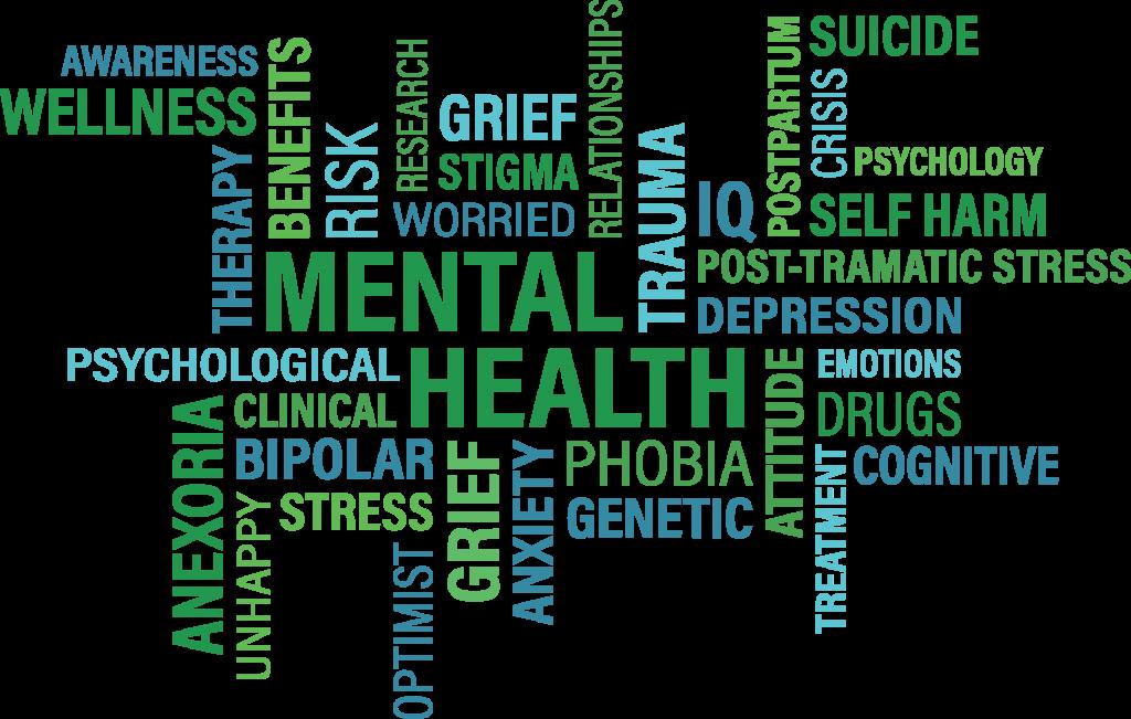 Palabras sobre términos de la salud mental.